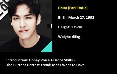 Doha Boys24